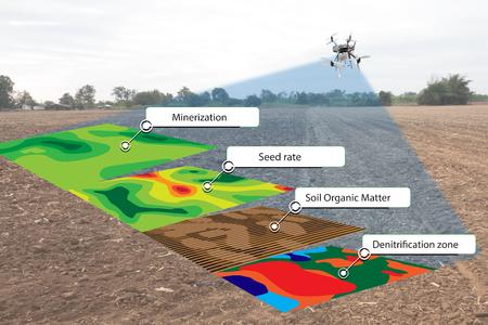 concetto di agricoltura intelligente, agricoltore usa infrarossi in drone con mappatura di suolo ad alta definizione durante la piantagione, condotta profondità di scansione del suolo durante un passaggio di coltivazione includono biologico, ec, om, azoto, percentuale di semi