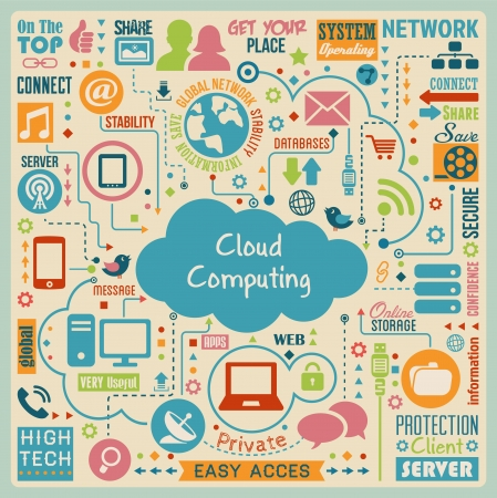 file sharing: Cloud Computing Design Elements  Vector Illustration