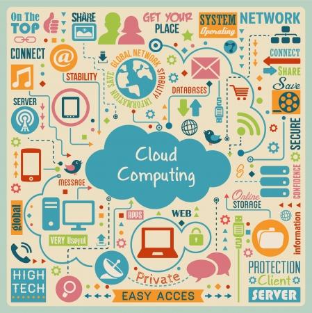 Cloud Computing Design Elements  Vector Illustration