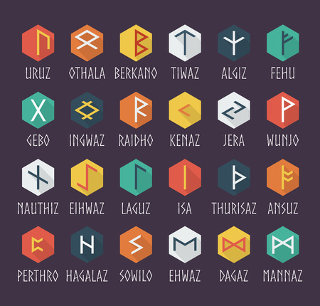 futhark: Set of Elder Futhark runes with names in trend flat style. Old Norse Scandinavian runes. Germanic letter. Vector illustration.