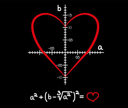 Formula of love. Vector Valentines illustration.