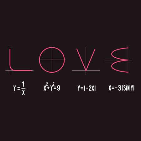 Formel der Liebe. Vektor-Illustration. Fröhlichen Valentinstag