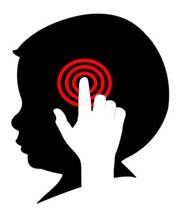 control on human brain