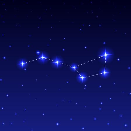 dipper: Constellation Big Dipper