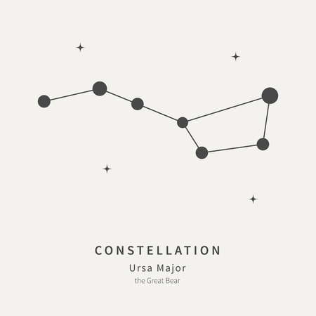 The Constellation Of Ursa Major. The Great Bear - linear icon. Vector illustration of the concept of astronomy