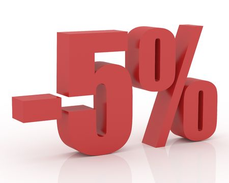 3D signs showing 5% discount and clearance