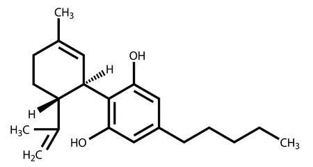 Structurele formule van Cannabidiol, het bestanddeel van de cannabisplant