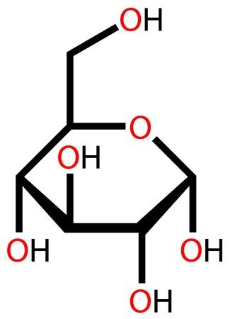 molecule structure: Glucose (alpha-D-Glucopyranose) structural formula