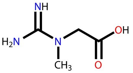 Fórmula estructural creatina