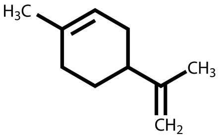 Limonene, the compound with strong smell of oranges Vector