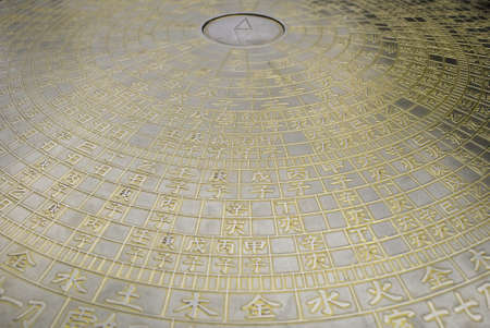 almanac: A bronze Chinese Zodiac dial at a buddhist temple