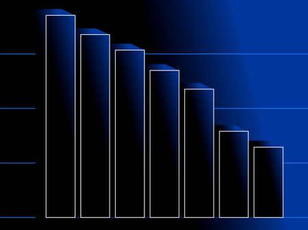 characteristics: Diagram - Index of business parameters