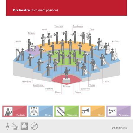 chef d orchestre: positions sur instruments d'orchestre Illustration