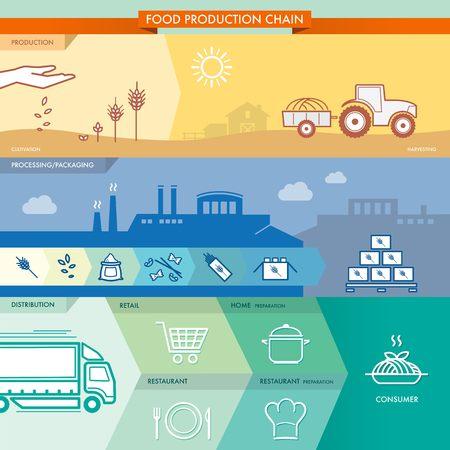 식품 생산 체인 일러스트