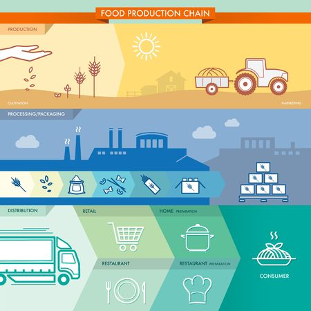 Food production chain Vector
