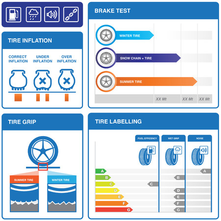 categories: Tires infographics
