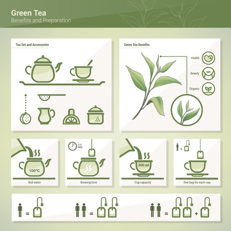antioxidant: Green tea Illustration