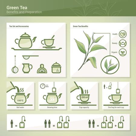 Green tea Vettoriali