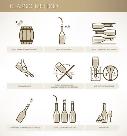 glas sekt: Weinherstellung Illustration