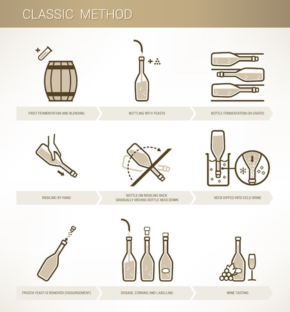 method: Wine making Illustration