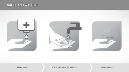 manos sucias: El lavado de manos Segura Vectores