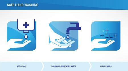 Safe hand washing Stock Illustratie