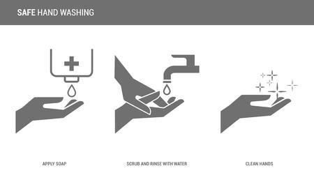 Safe hand washing Illustration