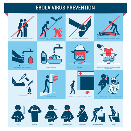 infection prevention: Ebola virus
