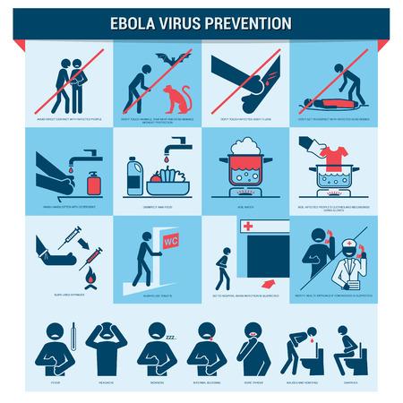 diarrea: Virus Ébola