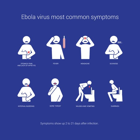 infected: Ebola virus symptoms