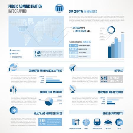 Infografía de la administración pública Ilustración de vector