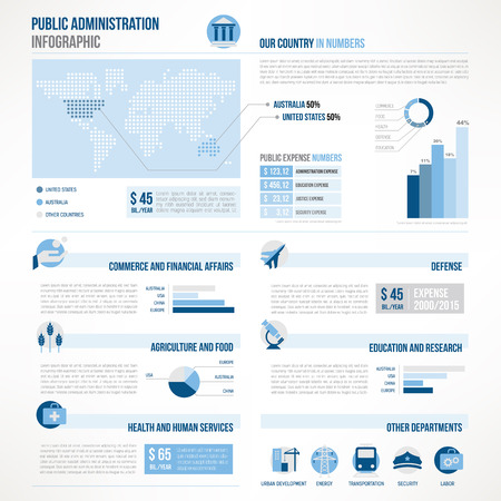 financial security: Public administration infographics