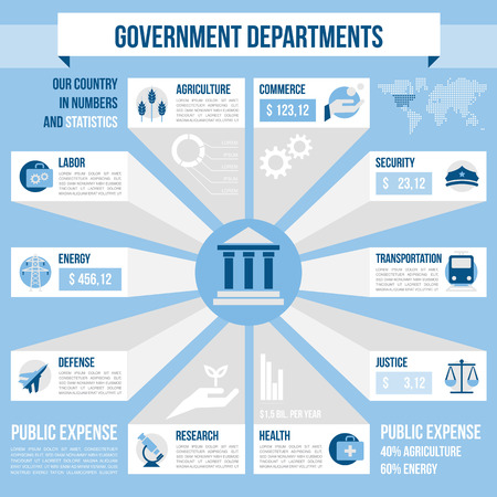 Government departments infographic