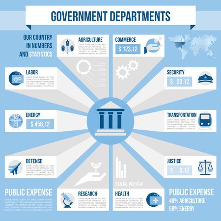 salud publica: Los departamentos gubernamentales infografía