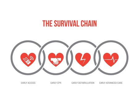 The survival chain Stock Illustratie