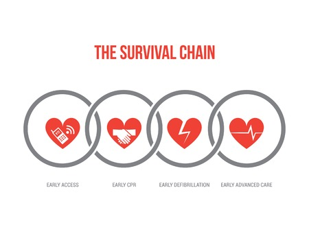 The survival chain Иллюстрация