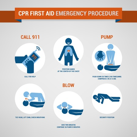 CPR steps Vector