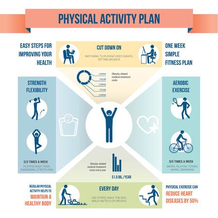 actividad fisica: La actividad f�sica