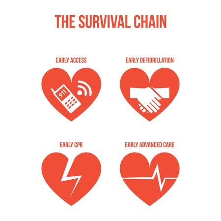 La catena della sopravvivenza Vettoriali