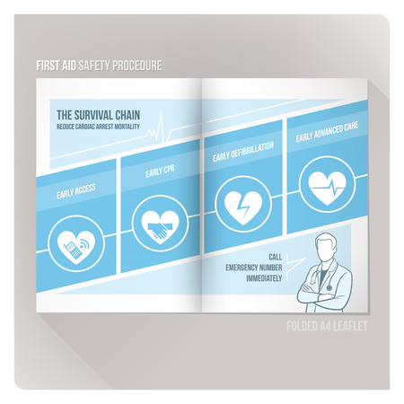 defibrillator: The survival chain CPR and first aid medical flyer Illustration