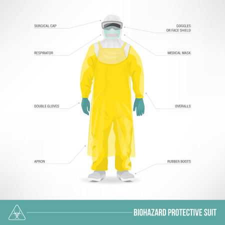 riesgo quimico: Trajes de protección Biohazard y equipo de seguridad Vectores