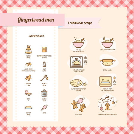 bake: Gingerbread men recipe with ingredients and preparation on checked background.