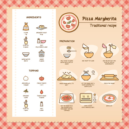 Pizza margherita traditional recipe with ingredients and preparation Vectores