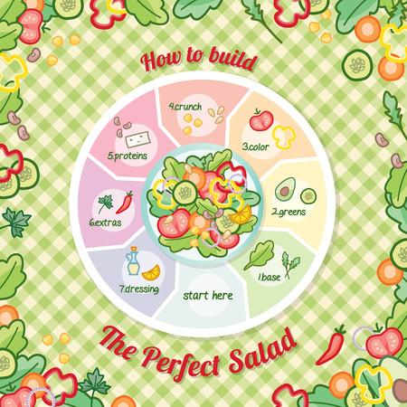 how: �C�mo construir la preparaci�n de la receta perfecta ensalada con ingredientes