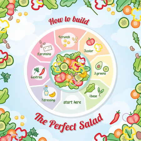 salad dressing: How to build the perfect salad recipe preparation with ingredients