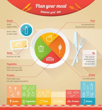 dieta saludable: Planifique su infografía comida con el plato, tabla y los iconos, la comida sana y el concepto de dieta