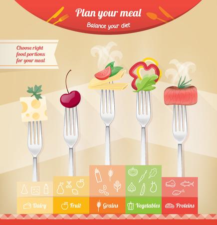 alimentacion sana: Pirámide alimentación saludable con tenedores y tipos de alimentos infografía