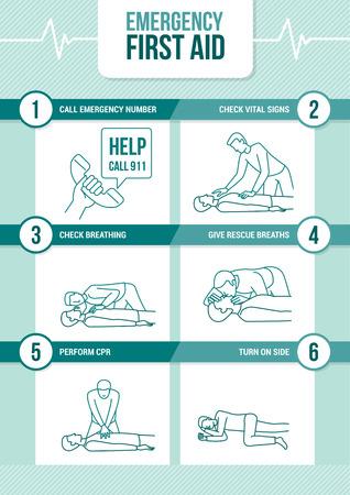 Primer procedimiento cpr Ayuda de emergencia con figuras de palo dando respiración de rescate y reanimación cardiomanipulatory