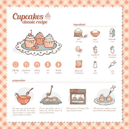 ケーキ、マフィンの古典的な手 ingtredients、準備およびアイコン セットと描画のレシピ