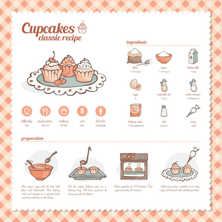 Cupcakes and muffins classic hand drawn recipe with ingtredients, preparation and icons set Ilustração